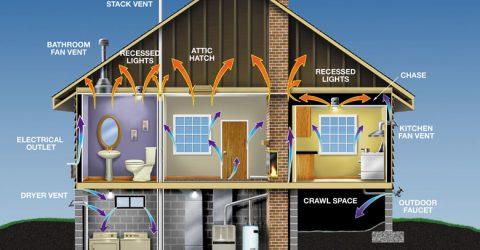 house-leaks